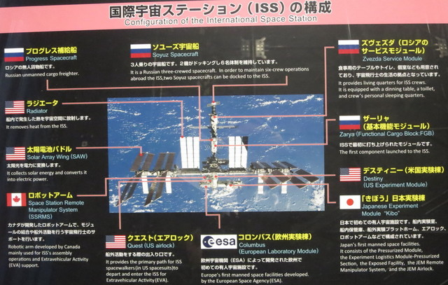 1.32国際宇宙ステーション(ISS).jpg